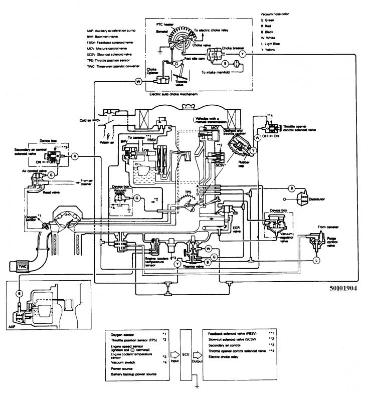 Wiring Diagram 1992 Dodge D50. Dodge. Auto Parts Catalog