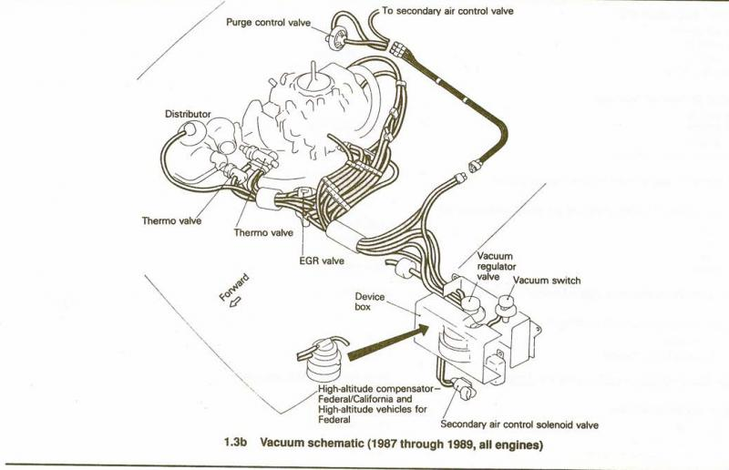 1990 Mitsubishi Mighty Max Electrical Diagram • Wiring