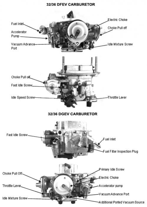 1988 dodge ram 50 engine wiring diagram  dodge  auto