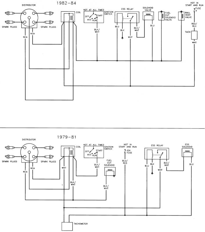 diagram] 1992 dodge d50 wiring diagram full version hd quality wiring  diagram - kneediagram.mariocrivaroonlus.it  diagram database