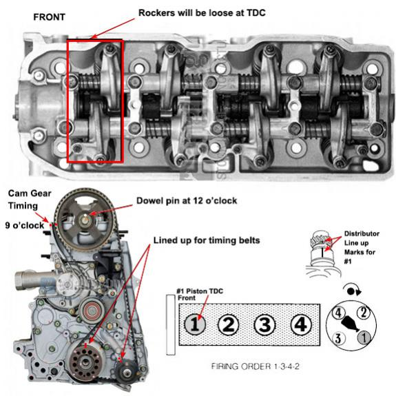 cool mighty max engine timming diagram images